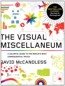 Visual Miscellaneum: The Bestselling Classic, Revised and Updated